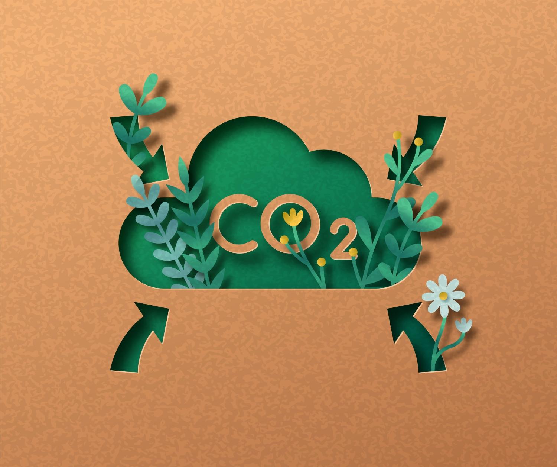 Die CO2-klimafreundliche Aktion